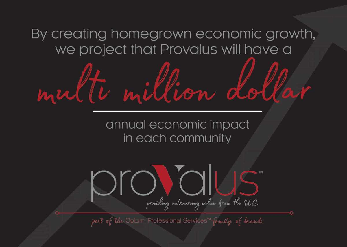 Provalus Featured for Helping Combat the Unemployment Crisis Through Tech, Business, and Support Career Training